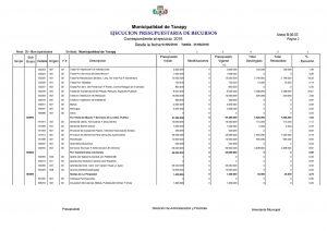Ejecucion Presupuestaria de Ingresos Mensual 2