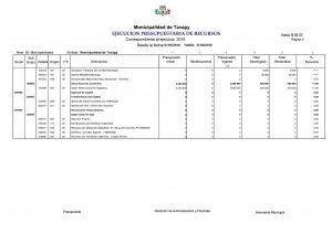 Ejecucion Presupuestaria de Ingresos Mensual 3