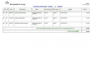 pagos-realizados-por-fecha-e-item-del-presupuesto1