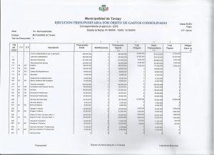 presupuestaria-por-objeto-de-gastos-1