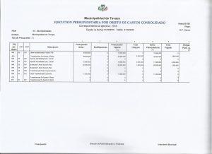 presupuestaria-por-objeto-de-gastos-3